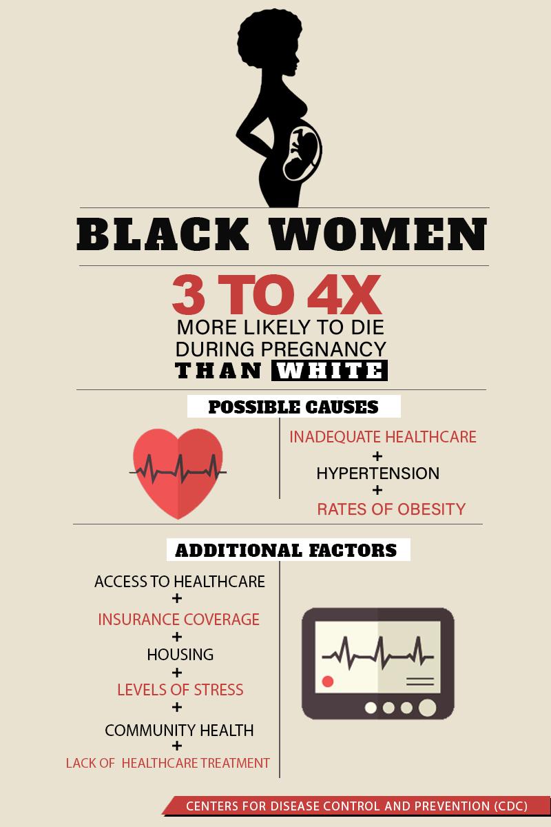Pregnancy-killing-black-women