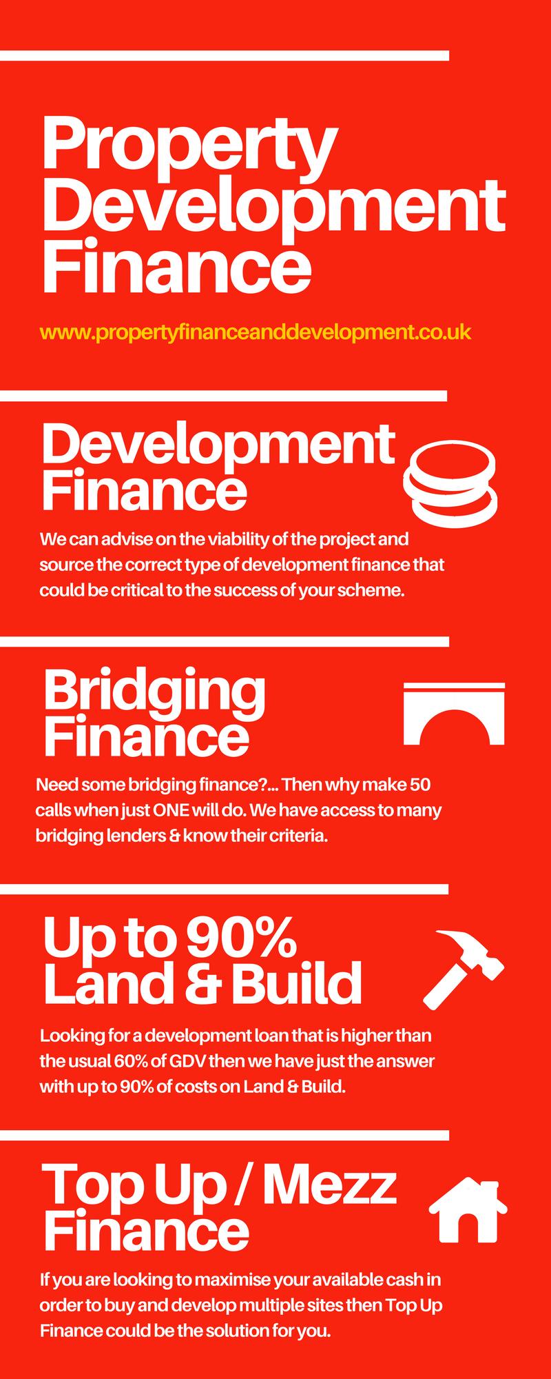 Property-development-finance-offerings-infographic-lkrllc