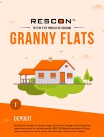 RESCON'S Step by Step Process of Building Granny Flats