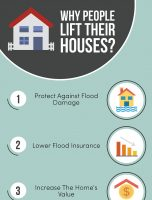 Reasons People Lift Their Homes