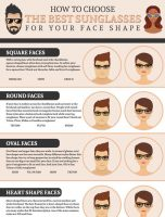 Tabulae Eyewear – How to Choose the Best Sunglasses for Your Face Shape