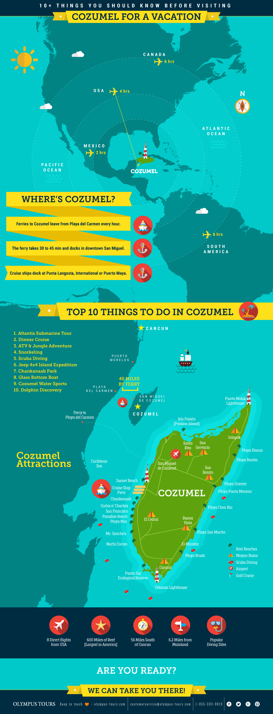 THINGS-TO-DO-IN-COZUMEL-INFOGRAPHIC