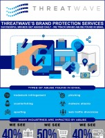 Protect your brand with brand protection data feeds from ThreatWave
