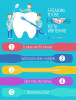 5 Reasons to Use HiSmile Teeth Whitening on Your Smile