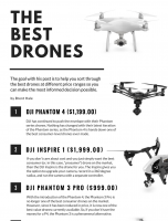 The Best Drones for Sale