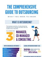 The Comprehensive Guide to Outsourcing