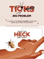 Ticks. Small Bite, Big Problem.