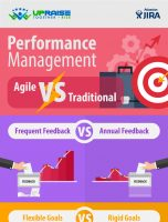 Traditional vs Agile Performance Management