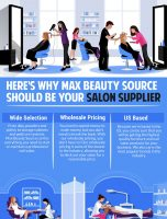Here's Why Max Beauty Source Should Be Your Salon Supplier
