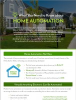 What You Need to Know About Home Automation