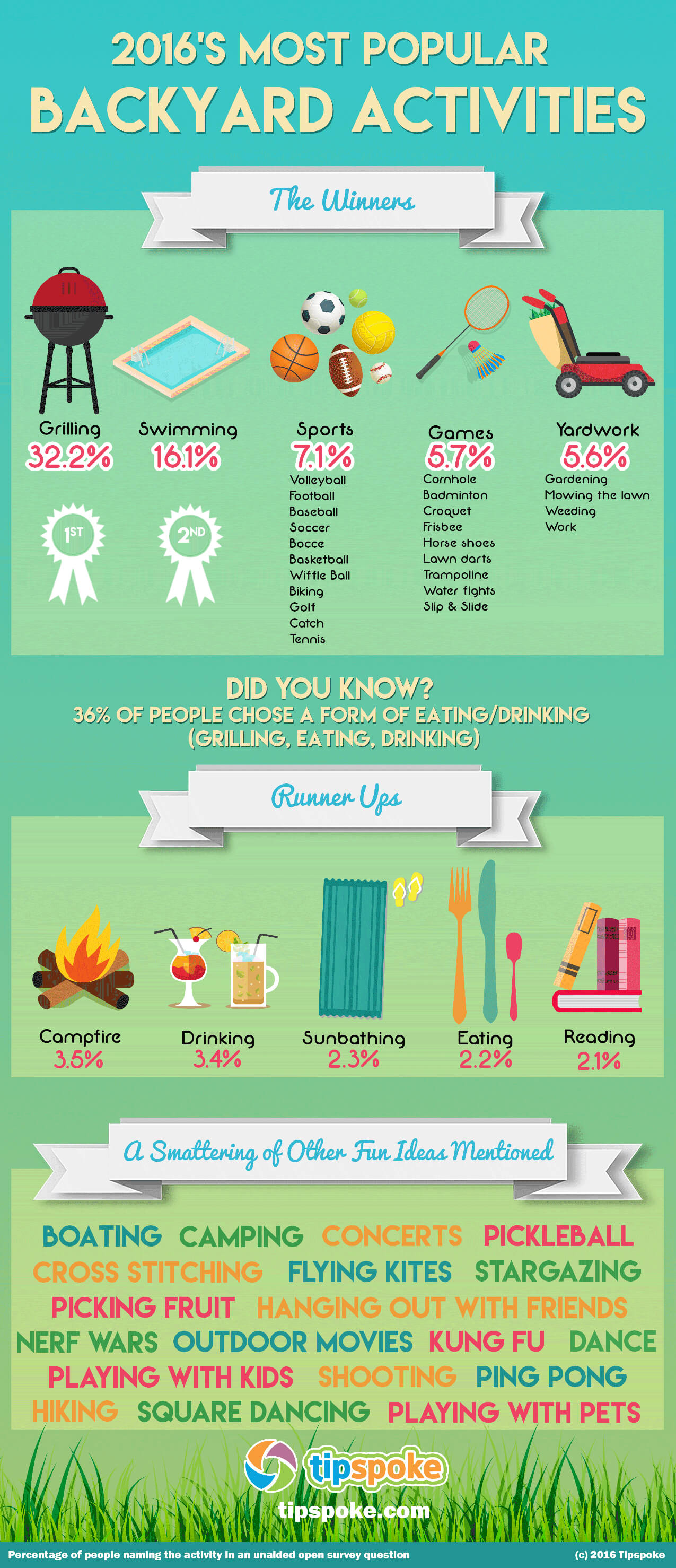 Web-Res-Backyard-Activities-infographic