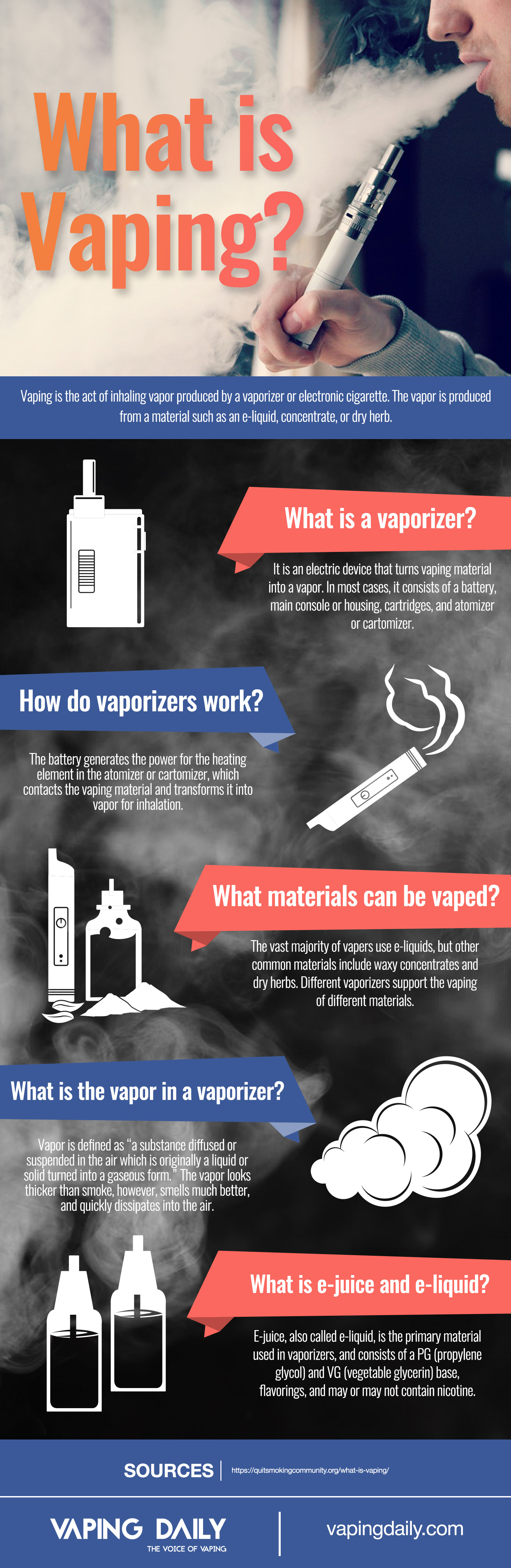 What-is-Vaping-infographic-lkrllc