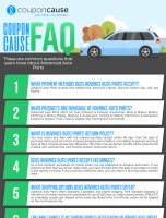 Advance Auto Parts Infographic Order Coupon Cause FAQ (C.C. FAQ)