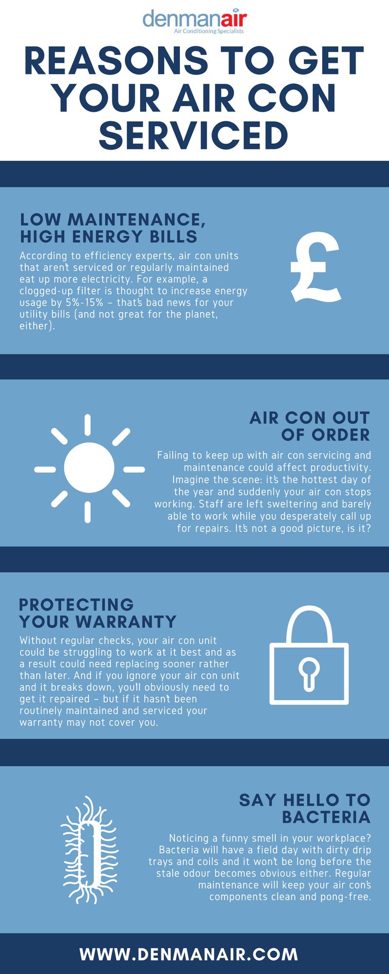 aircon-service-infographic-lkrllc