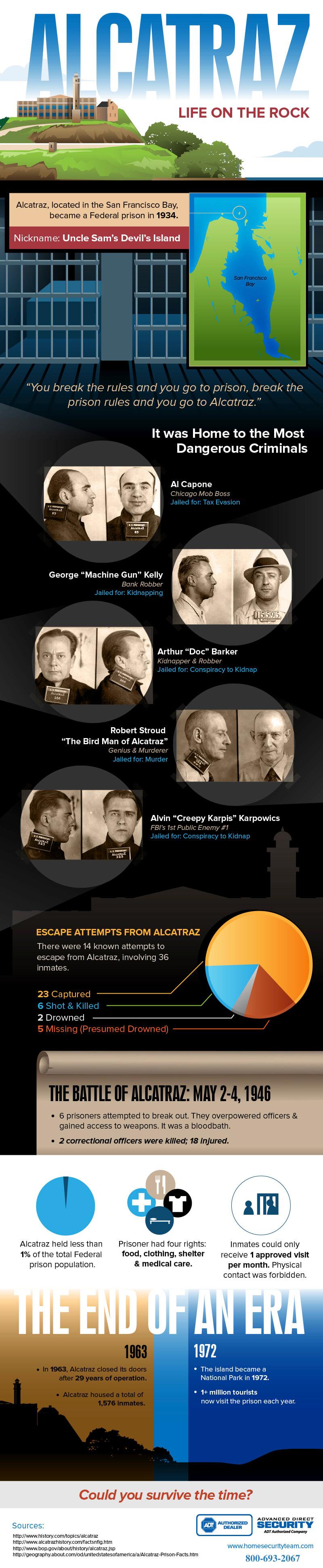 alcatraz-infographic