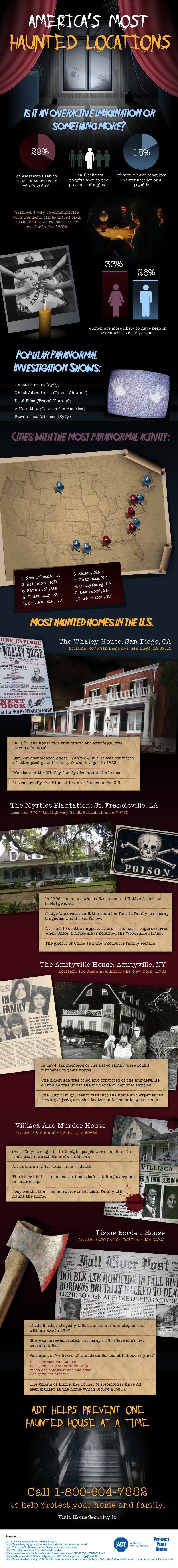 america-haunted-locations-infographic