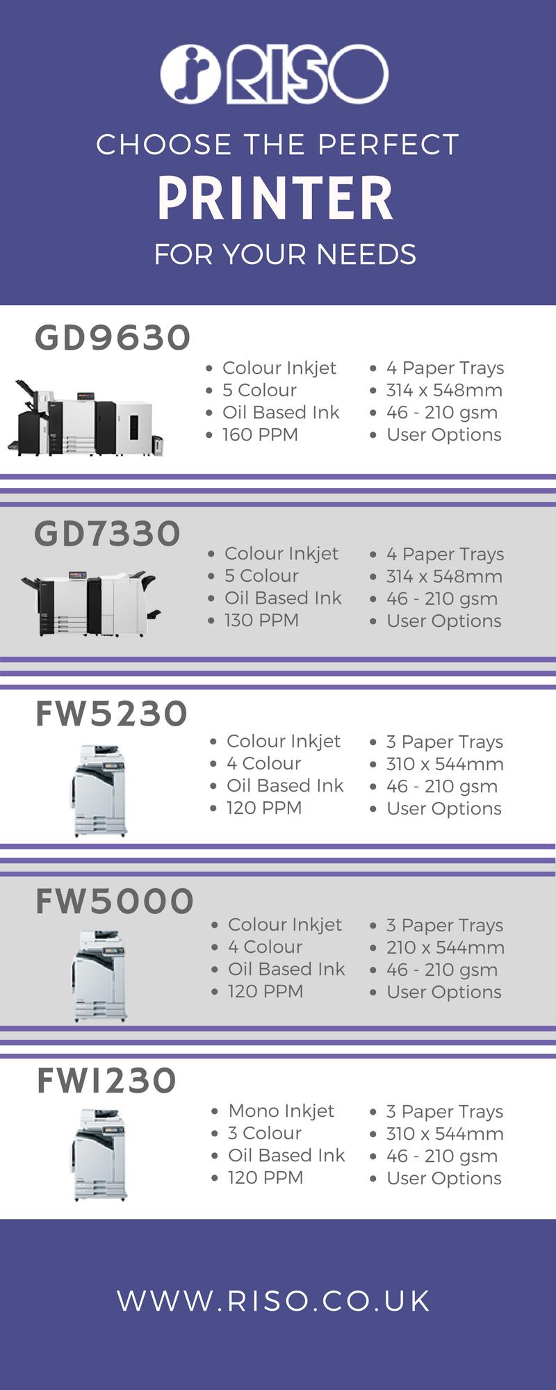 best-production-printer-infographic-lkrllc