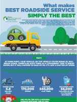 Why Choose Best Roadside Service