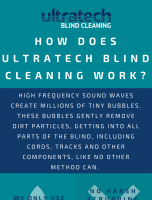 How does Blind Cleaning Work?