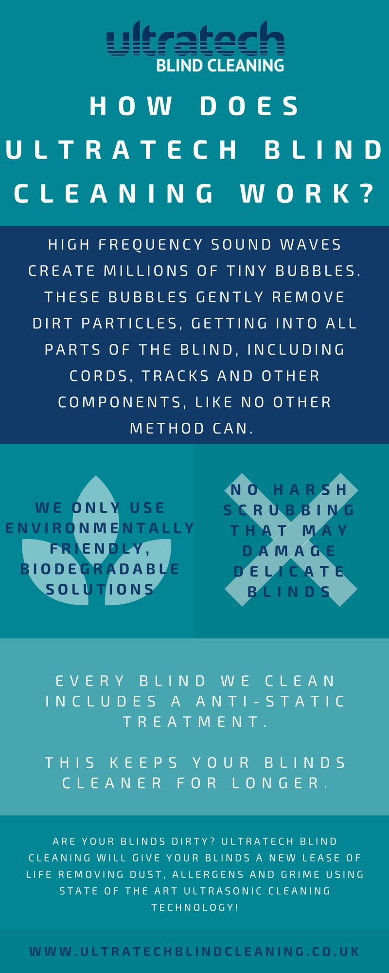 blind-cleaning-infographic-lkrllc