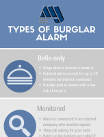 Different Types of House Alarms