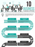 Top 10 Business Funding Options