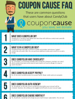 CandyClub Coupon Cause FAQ (C.C. FAQ)