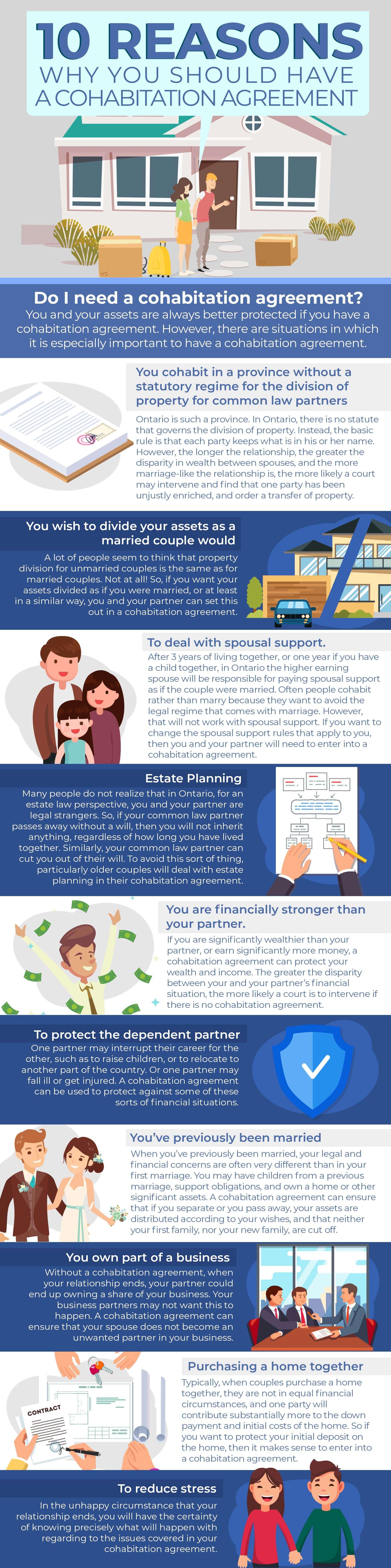 cohabitation-agreements-infographic-plaza