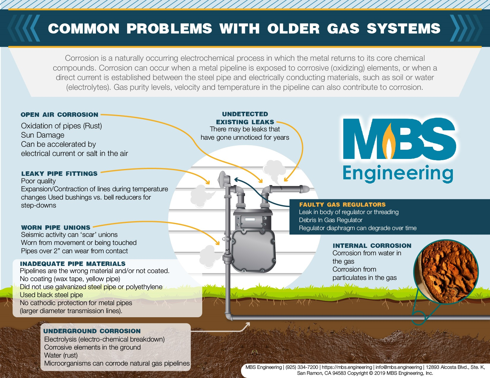 common-problems-with-older-gas-systems-infographic-lkrllc