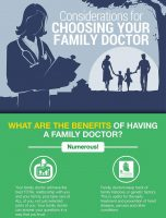 Choosing A Family Doctor