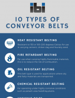 Different Types of Conveyor Belts