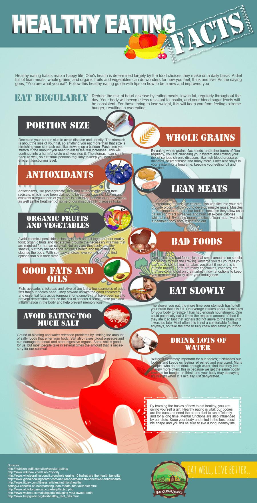 eat-clean-direct-infographic-lkrllc