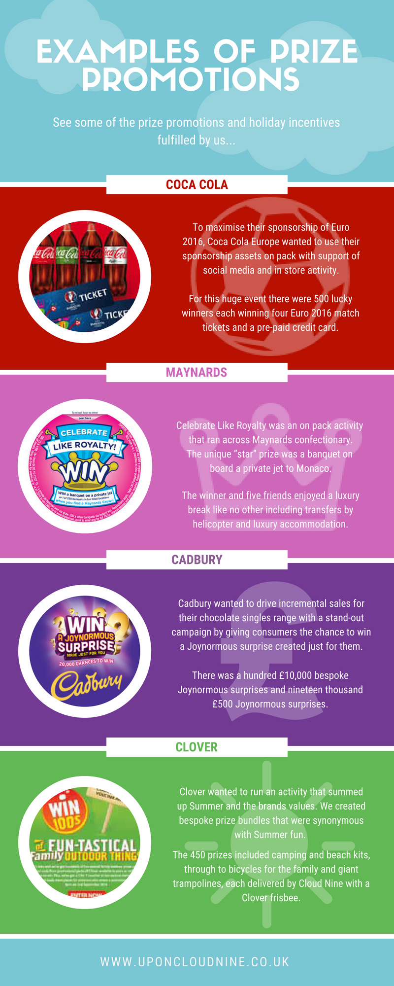 examples-of-travel-promotions-infographic-lkrllc