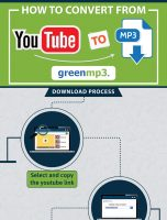 How to use GreenMp3.com in Five Easy Steps