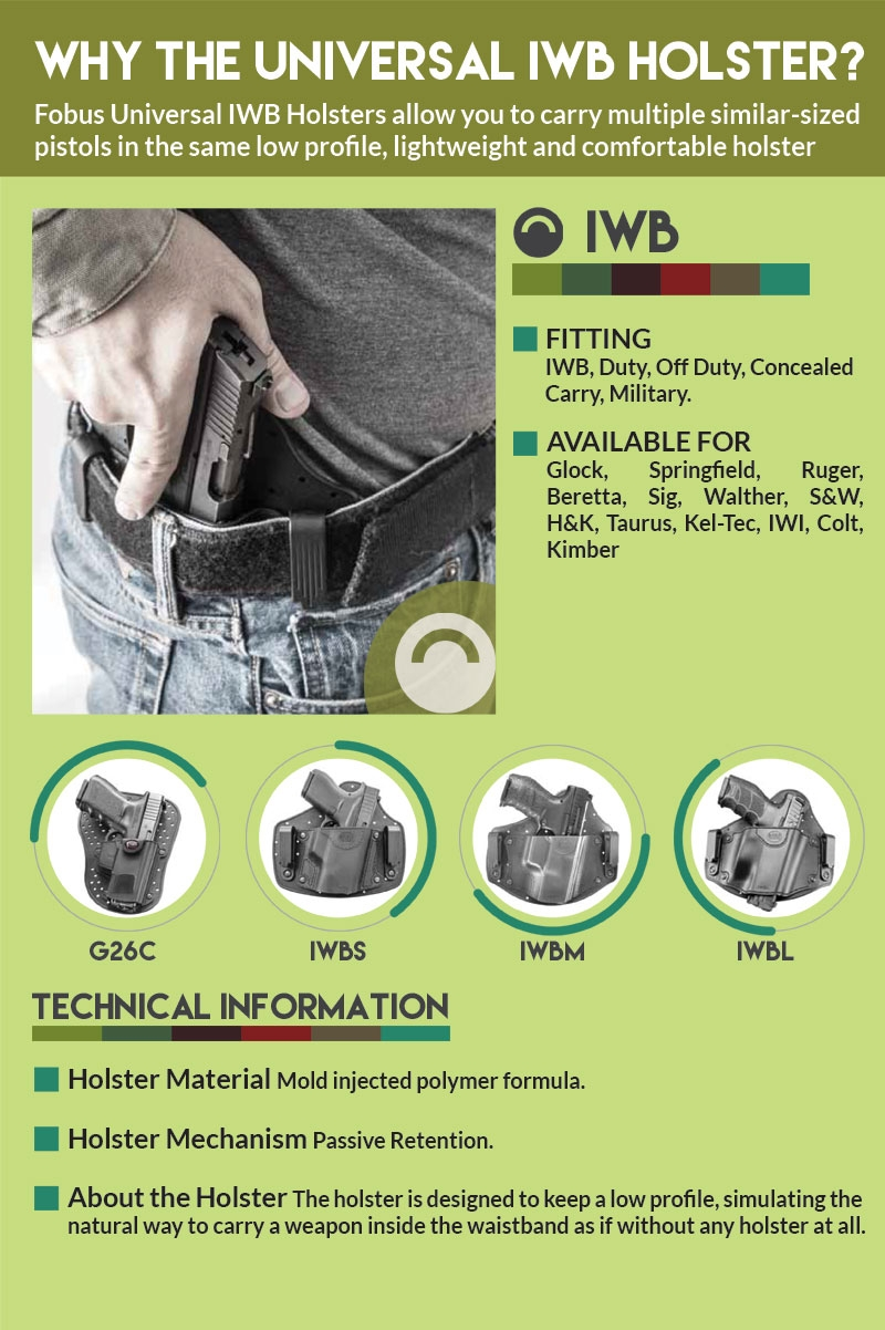 fobus-universal-iwb-holsters--the-holsters-perfect-for-multiple-handguns-infographic-lkrllc
