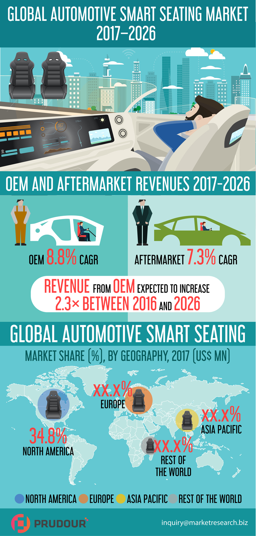 global-automotive-smart-seating-resized