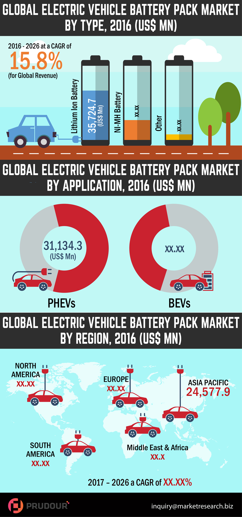 global-electric-vehicle-battery-pack-market-resized