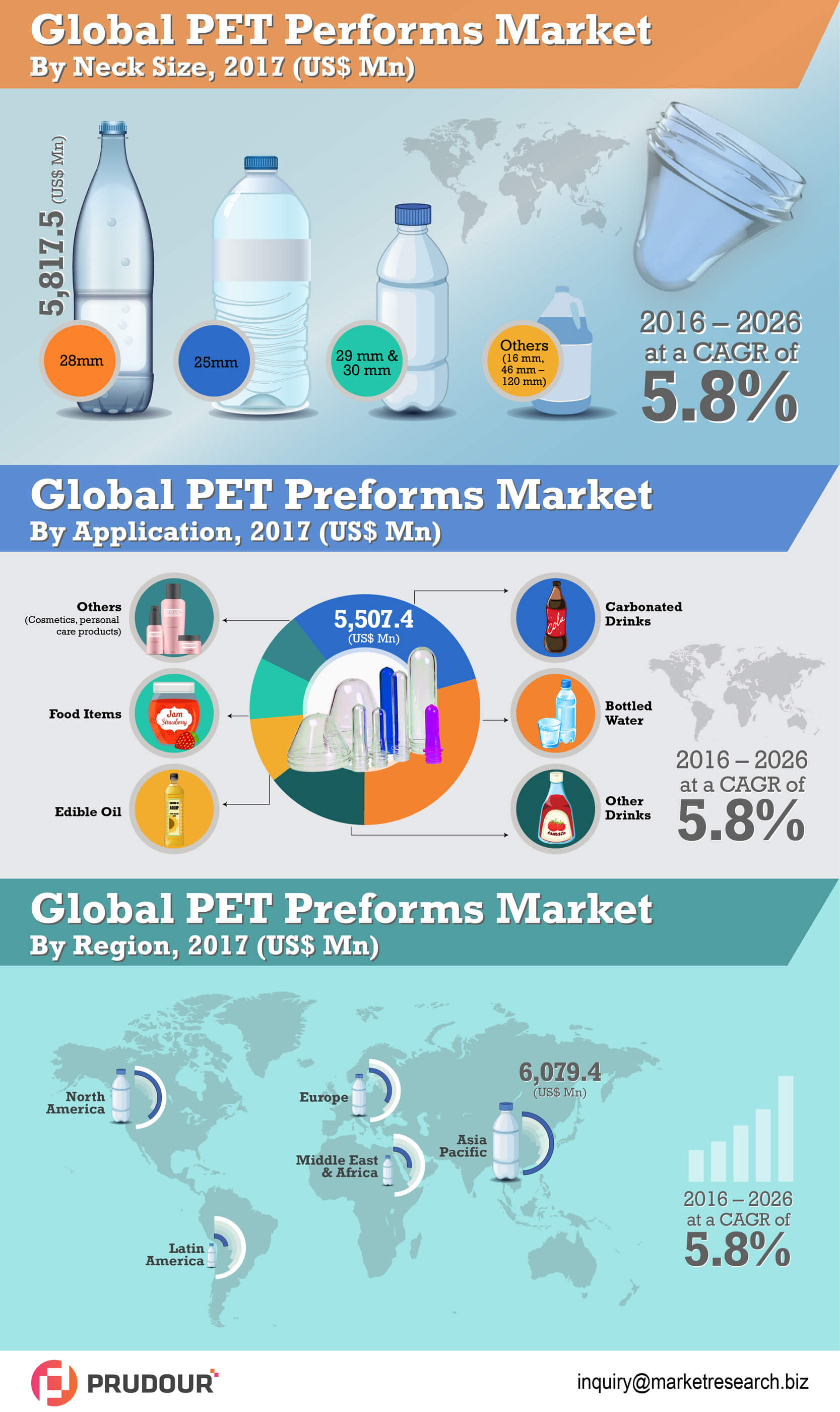 global-pet-preforms-market-infographic