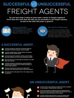 Successful vs Unsuccessful Freight Agents