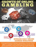 Asia dan Indonesia M88 Pertumbuhan Betting