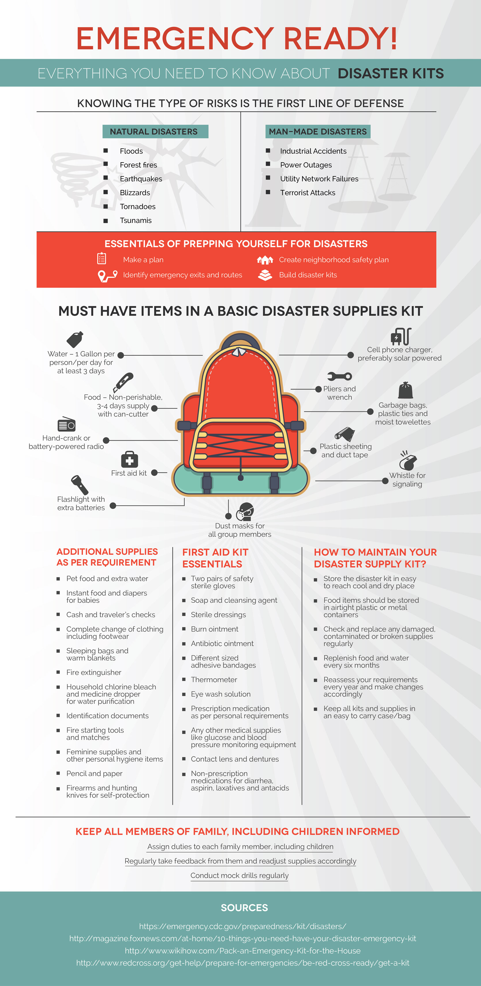 how-to-build-a-disaster-kit-infographic