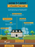 How To Spot Natural Gas Leaks