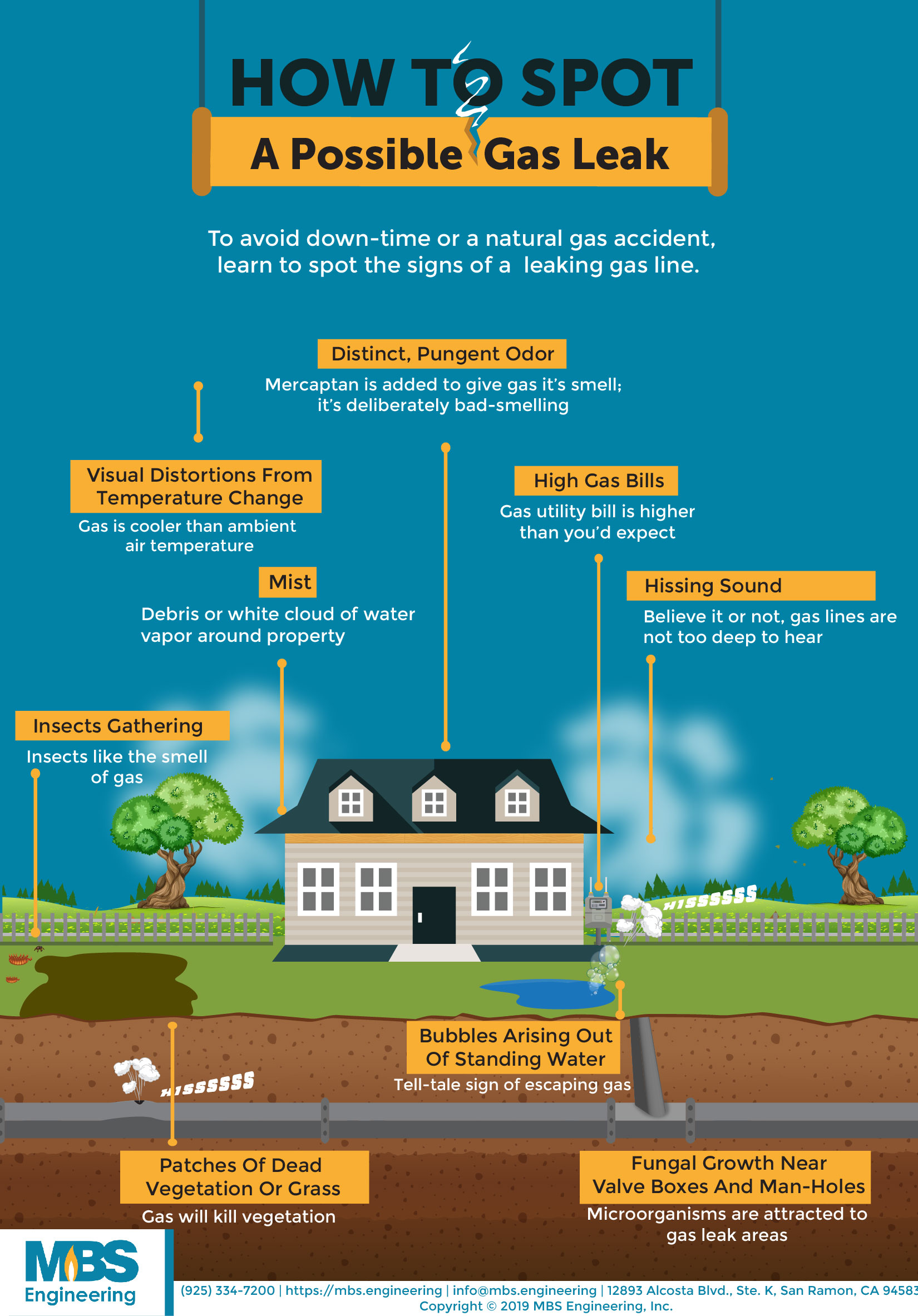 how_to_spot_a_gas_leak-infographic-lkrllc
