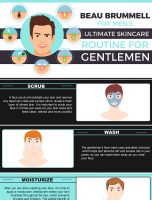 Beau Brummell for Men ultimate skincare routine for Gentlemen