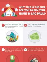Why This is The Time for You To Buy Your Home In Sao Paulo