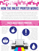 How The Inkjet Printer Works