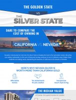 Silver vs Gold: Comparing Home Prices and The Cost of Living in Nevada to California