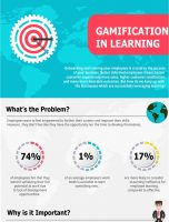 Successful Learning with Gamification