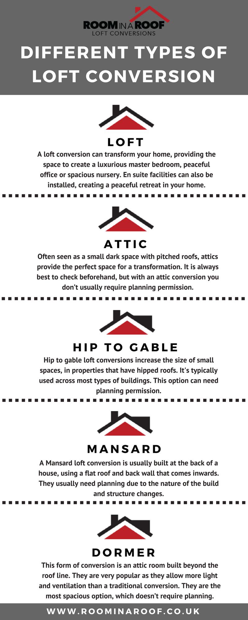 loft-conversion-companies-infographic-lkrllc