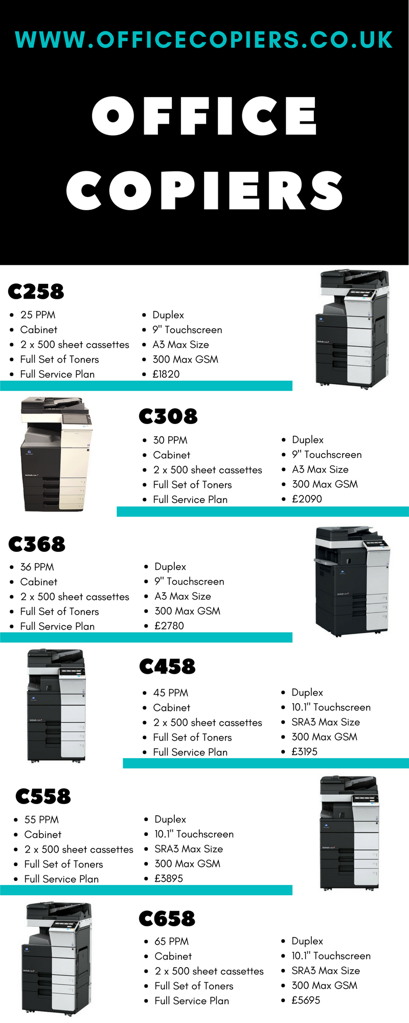 office-copiers-infographic-lkrllc